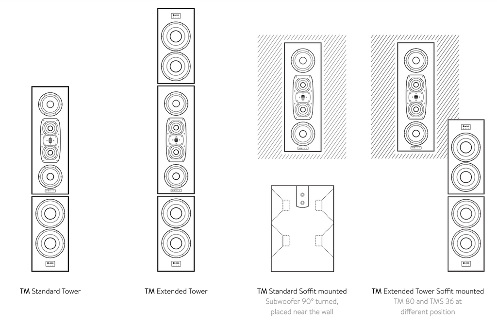HEDD Tower Mains Configurations