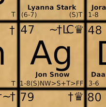 Load image into Gallery viewer, Table of Thrones - Game of Thrones periodic table wall poster (2 sizes)