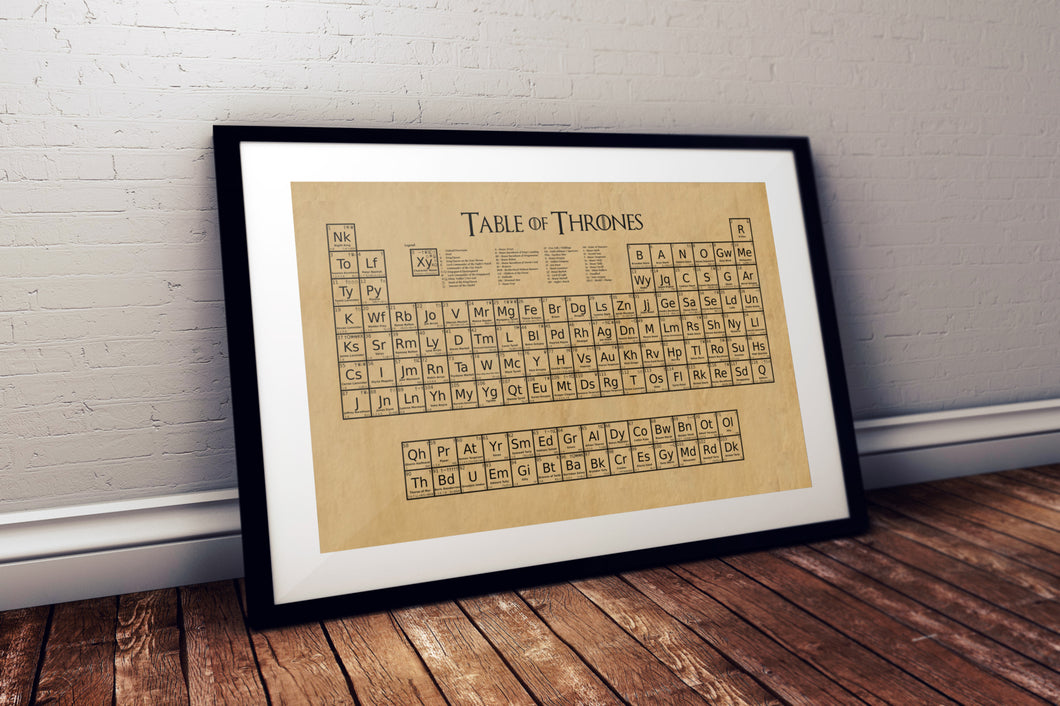 table of thrones game of thrones periodic table poster