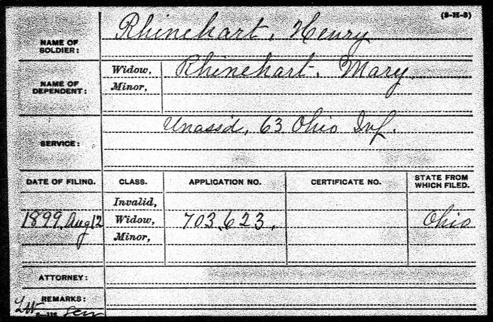 Civil War Union Soldier Complete Pension File