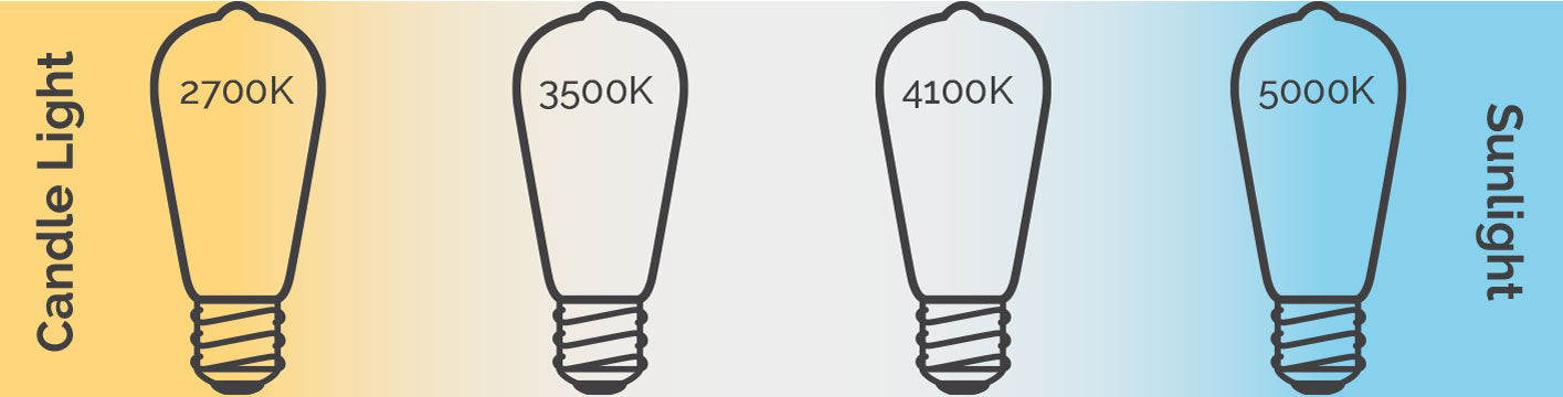 Light Bulb Temperature Guide