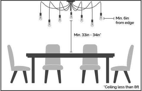 Dining Room Lighting Illustration