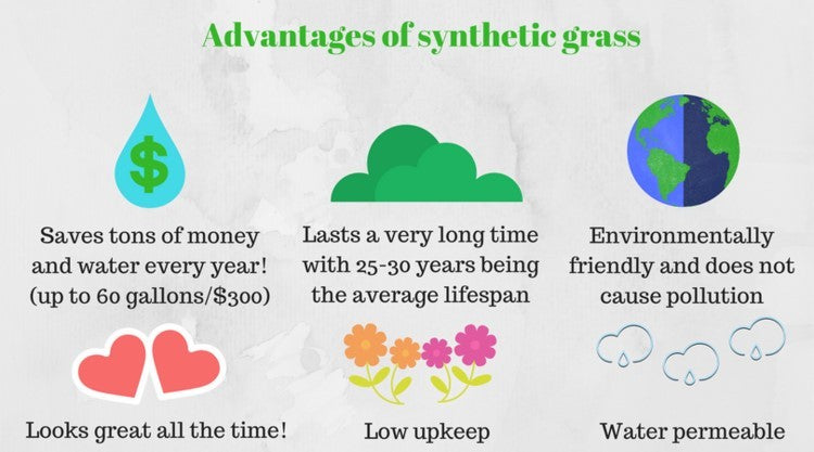 Advantages of Synthethic Grass