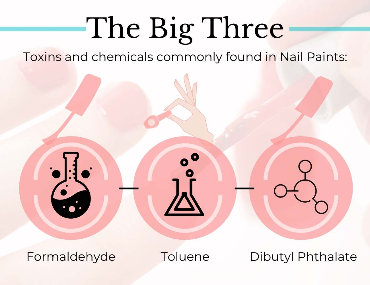 """This image shows the """"big three"""" harmful ingredients used when nail polish is made."""