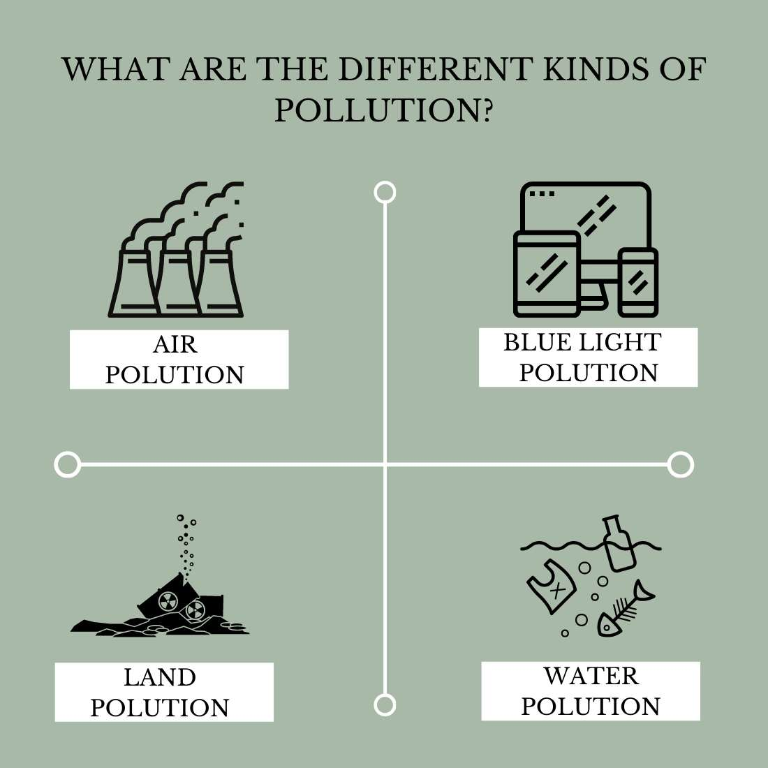 This is an image showing different kind of pollution affecting the skin.