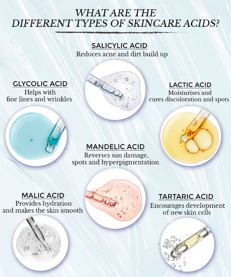 This is an image showing different types of exfoliating AHAs & BHAs acids available in skincare