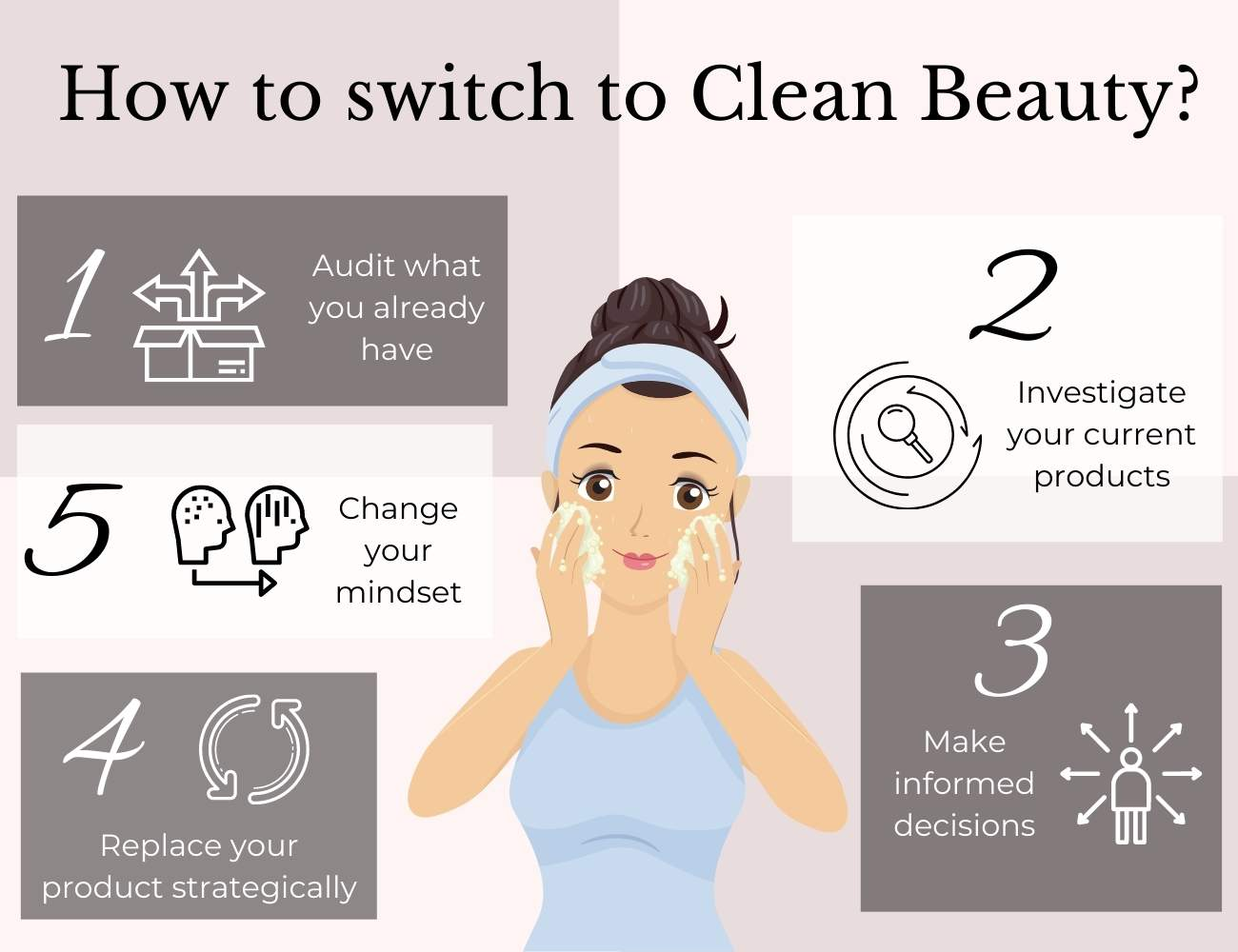 This is an image that showcases 5 steps that help you switch to clean beauty