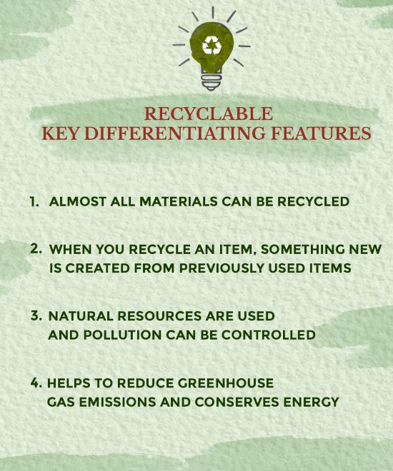 This is an image showing the key features of recyclable beauty and personal care products.