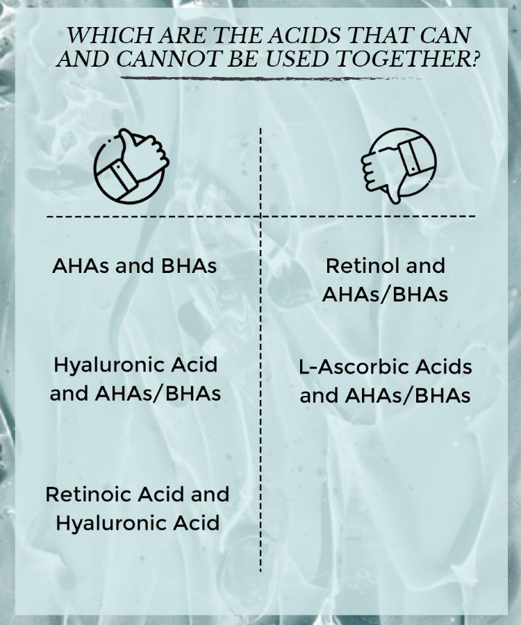 This is an image showing which exfoliating acids like AHAs & BHAs can be used or cant be used together effectively.