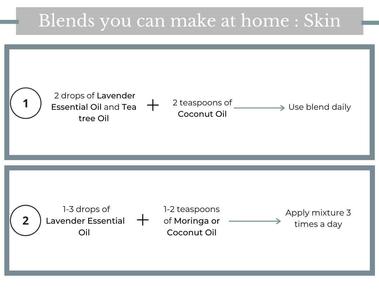 This is an image showing how to Blend Essential Oils for Skin.
