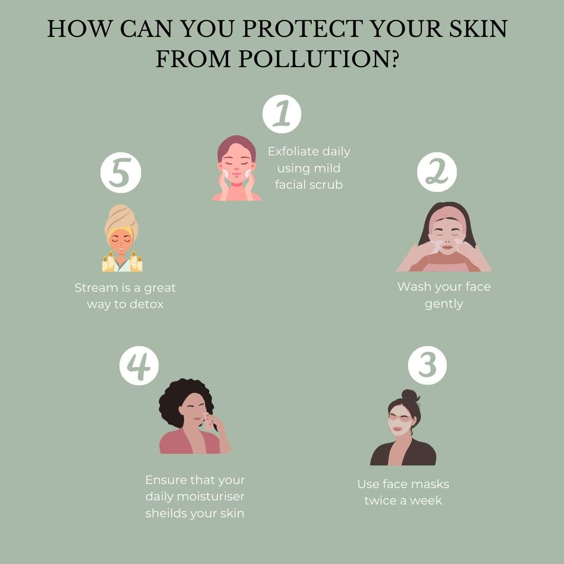 This is an image showing skin care routine to combat effects of pollution on your skin.