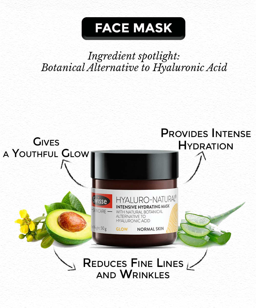 This is an image of intensive face mask containing Hyaluronic acid for dry skin care routine from the brand Swisse Naturals on sublimelife.in