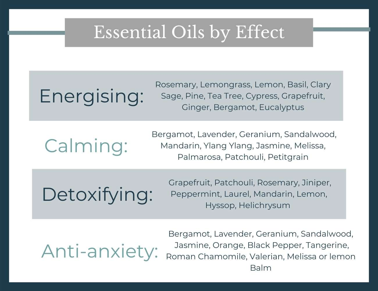 This is an image showing effects of Essential Oils.