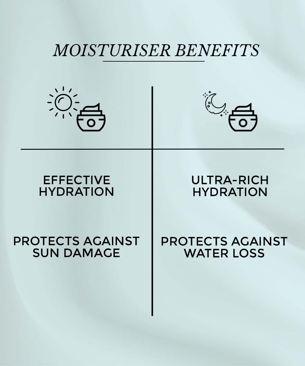 This image shows the benefits of using moisturiser in your morning and evening skincare routine