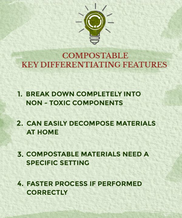 This is an image showing the key features of compostable beauty and personal care products.