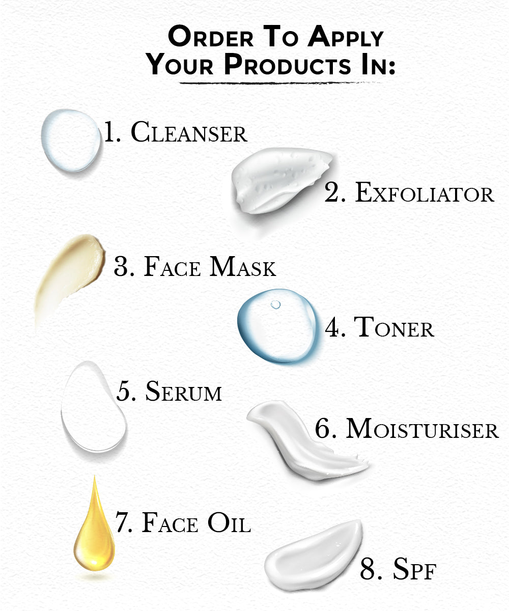 this is an infographics showing the steps or skincare regimen for dry skin.
