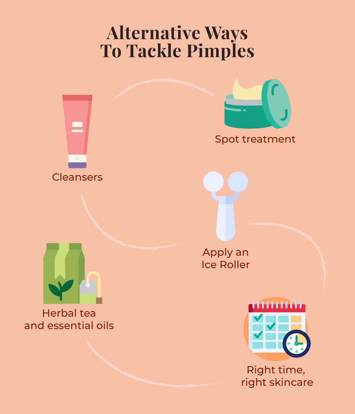 This is an image of Alternate Ways to Tackle a Pimple on www.sublimelife.in