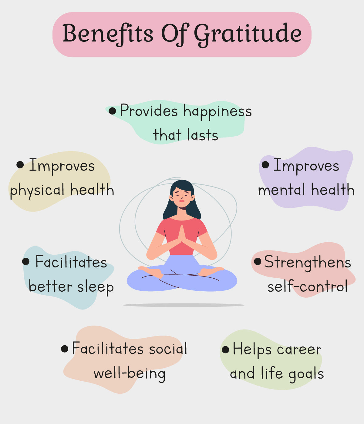 This is an image of benefits of Gratitude on www.sublimelife.in