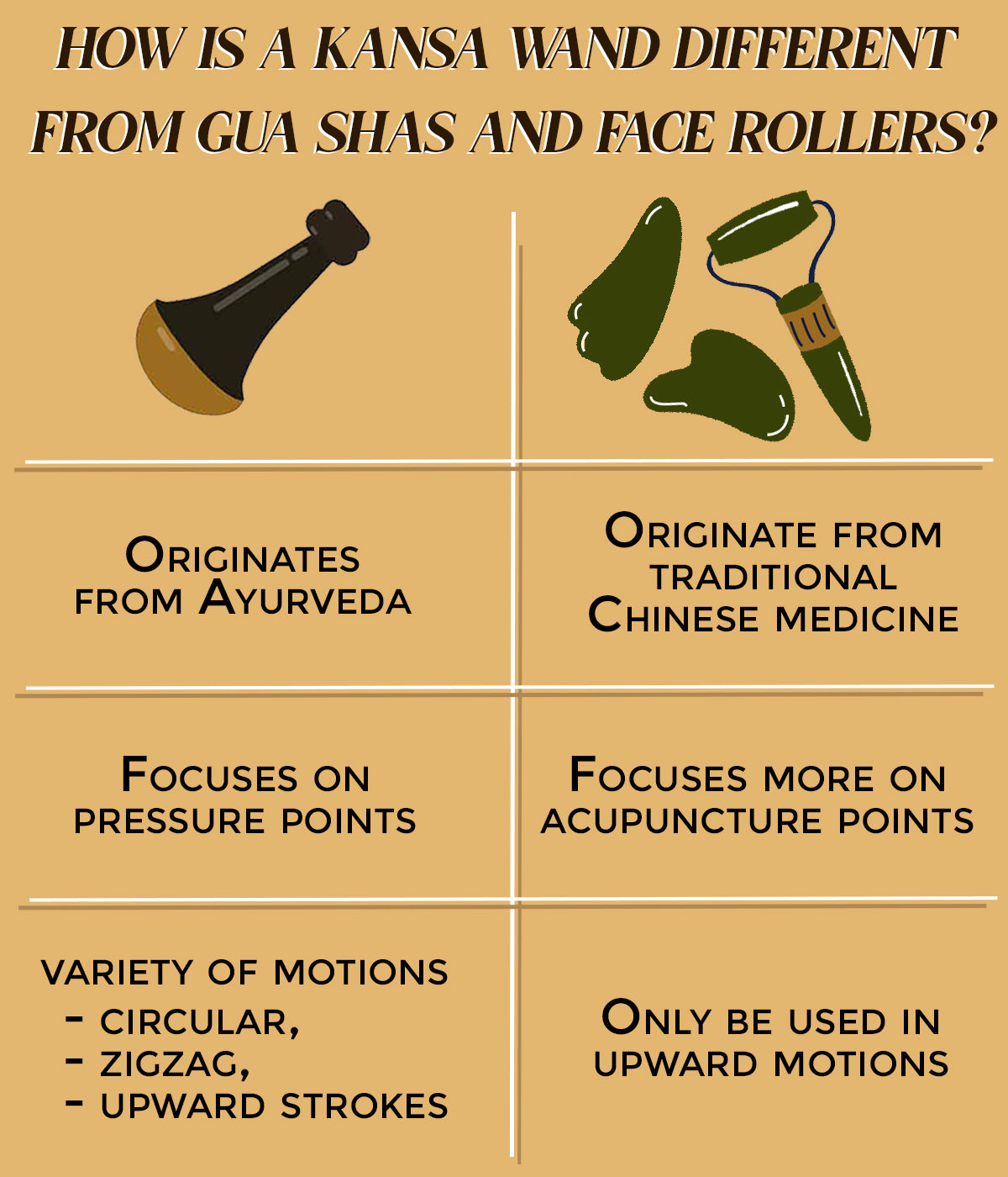 This is an image of the difference between a Kansa Wand and Gua Shas and Face Rollers
