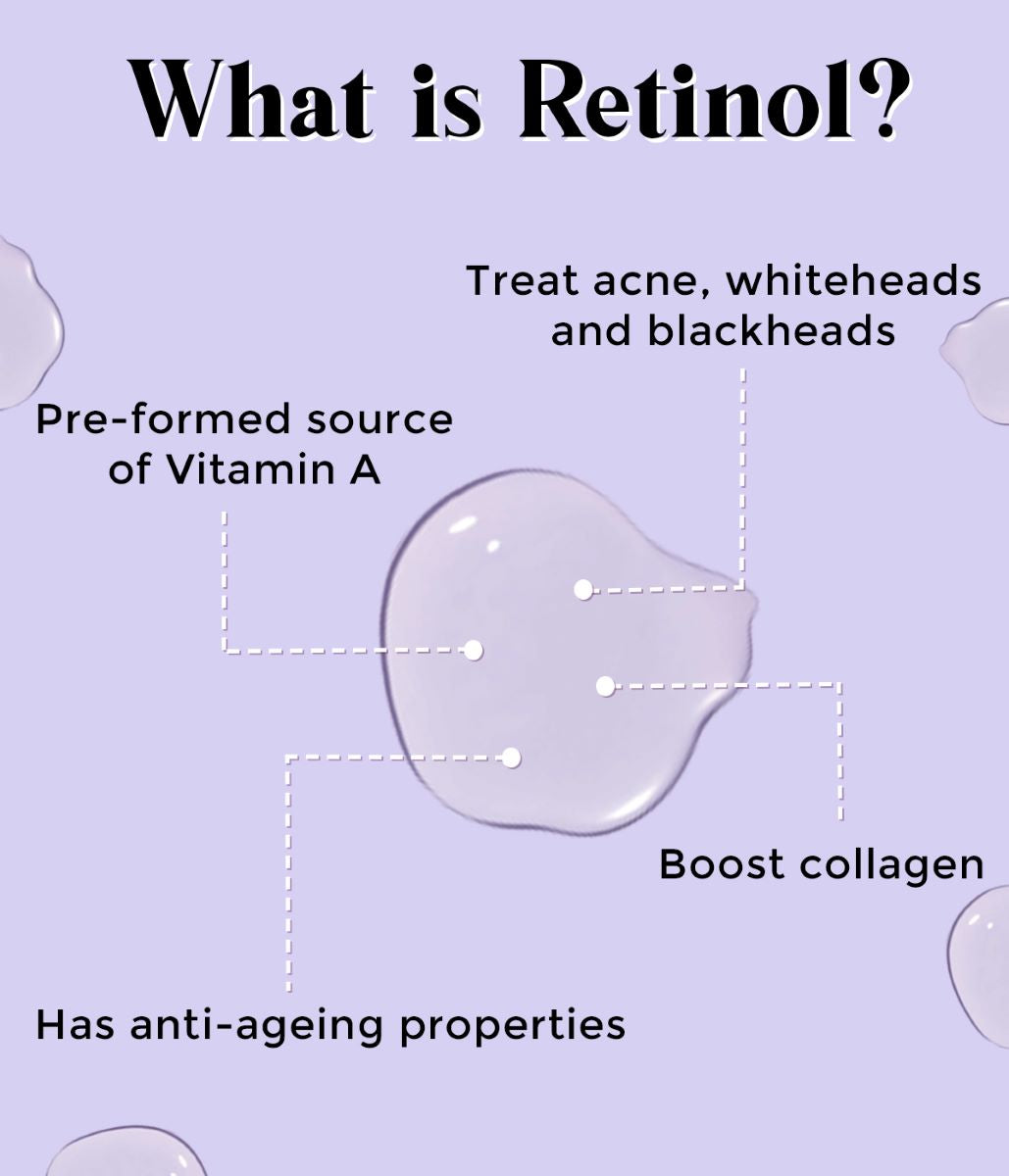 this is an image of what is retinol in skincare on www.sublimelife.in