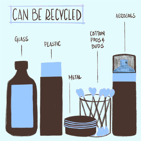 This is an image showing beauty empties that can be recycled.