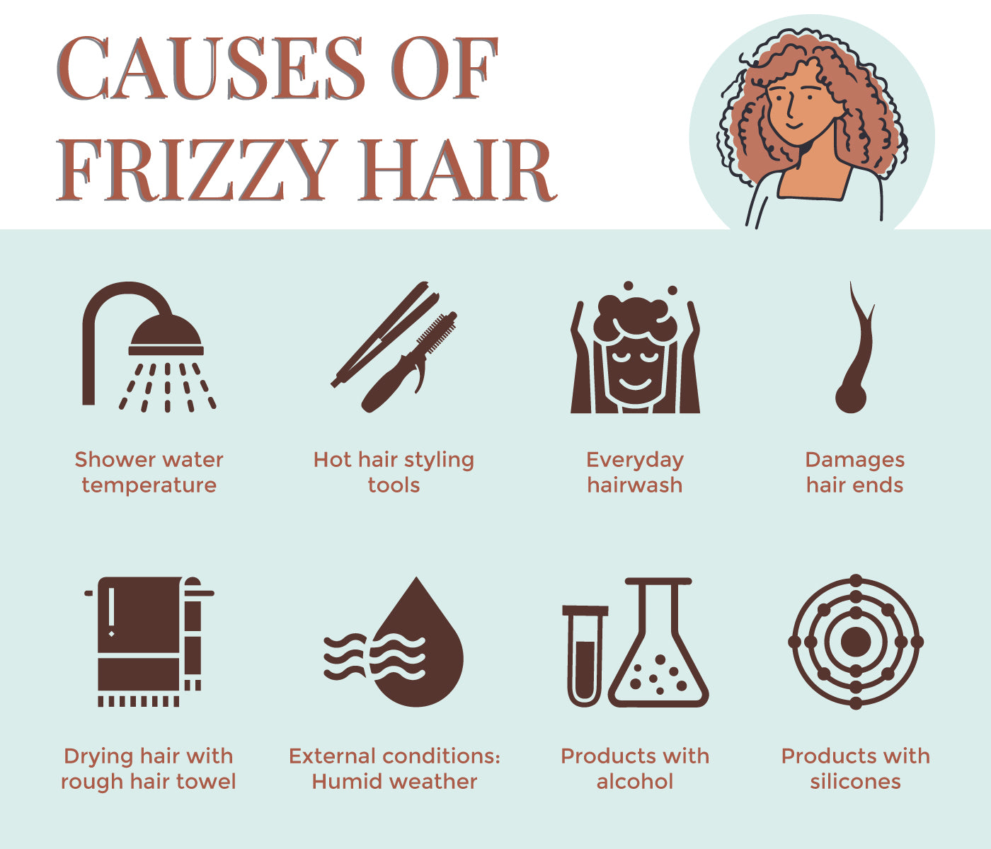 This is an image of causes of Frizzy Hair on www.sublimelife.in