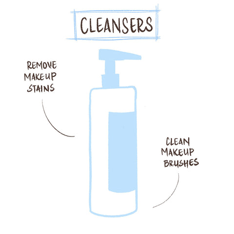 This is an image showing expired cleanser that can be reused and repurposed