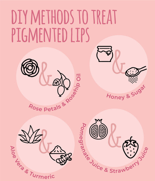 This is an image of DIY Methods to fight Lip Pigmentation on www.sublimelife.in