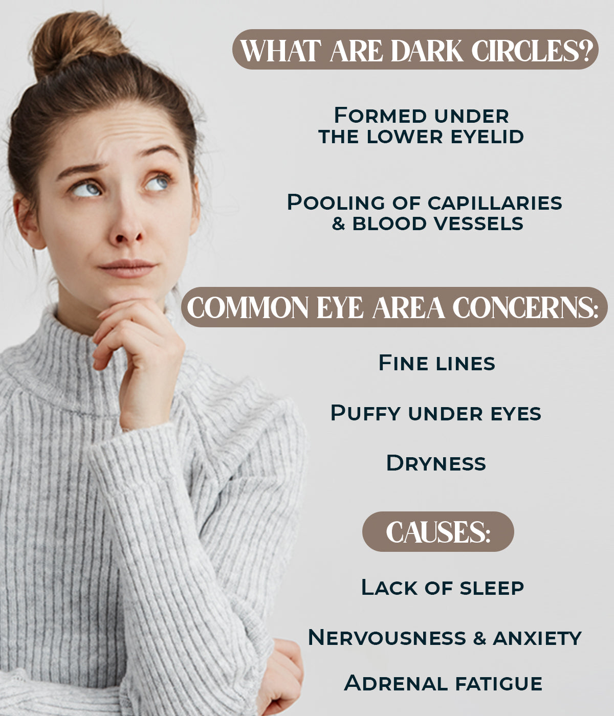 This is an image of what are dark circles and other common eye area concerns