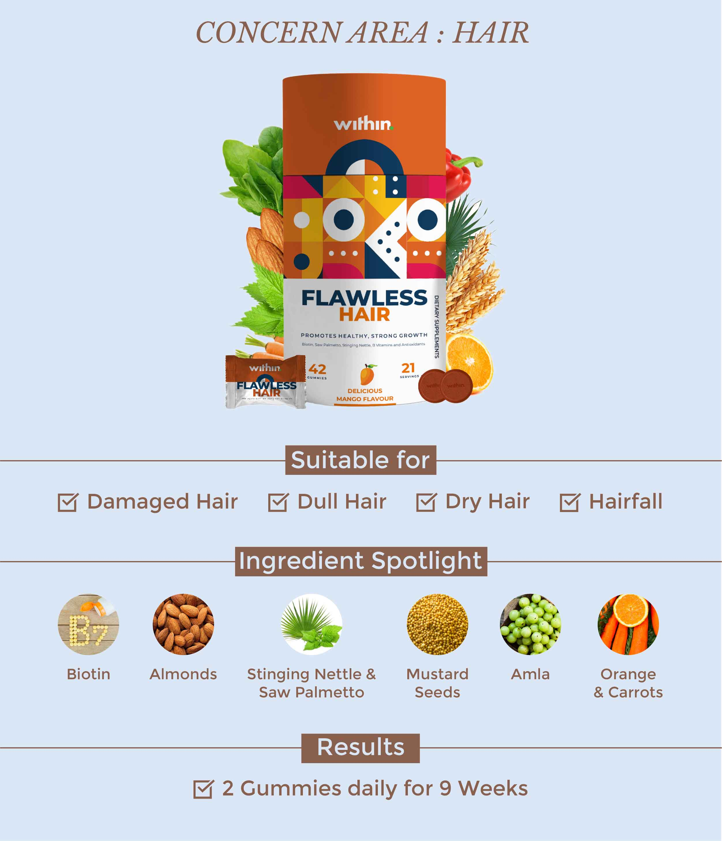 This is an image of the Within Nutrition Flawless Hair Gummies