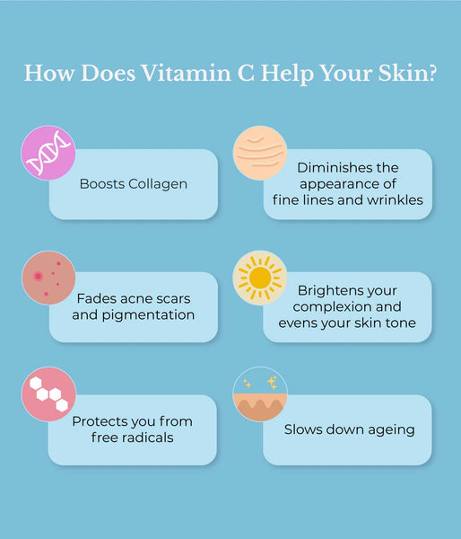 This is an iamge of How Vitamin C help your skin on www.sublimelife.in