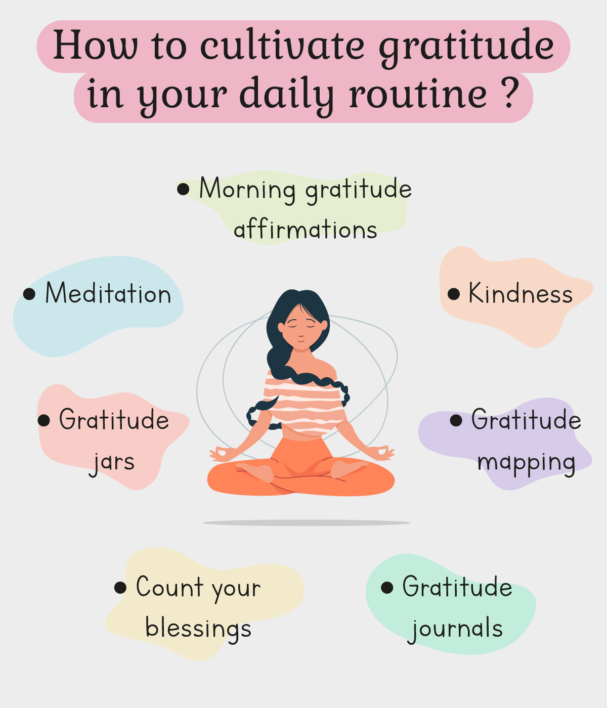 This is an image of How to cultivate Gratitude on www.sublimelife.in