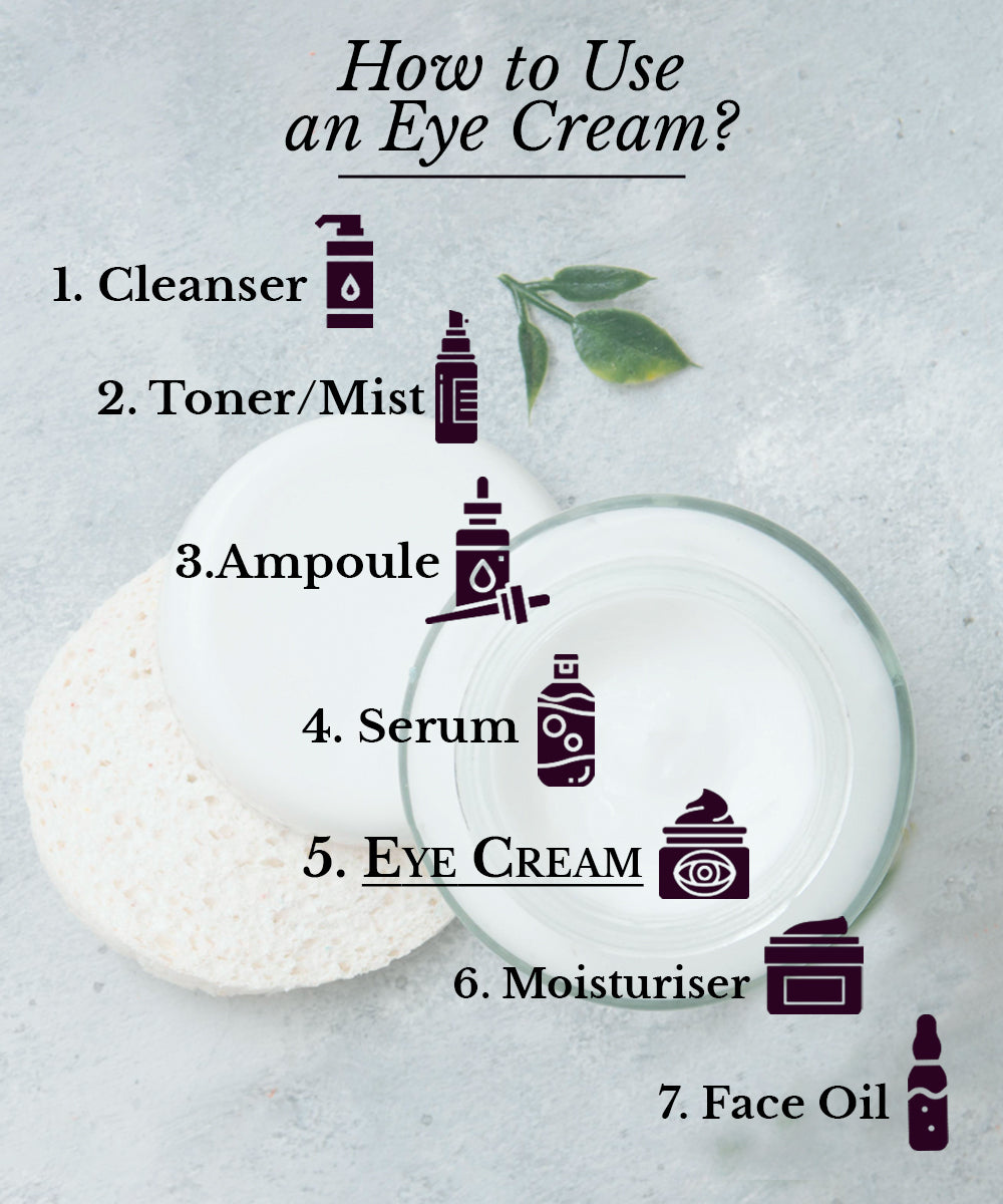 This image shows how to include eye cream in your skincare regime.