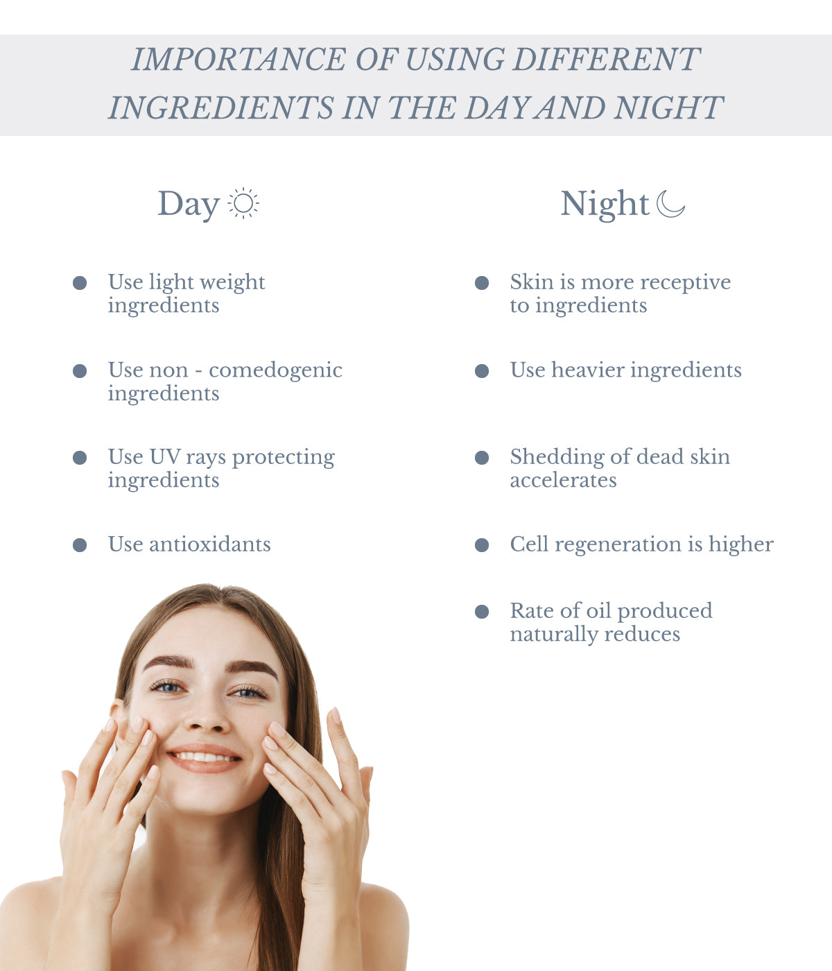 This is an image of importance of using different Ingredients during Day and Night on www.sublimelife.in