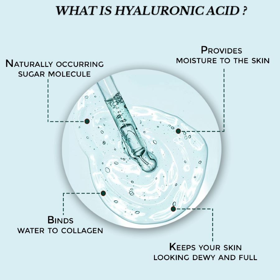This is an image of what is hyaluronic acid on sublimelife.in