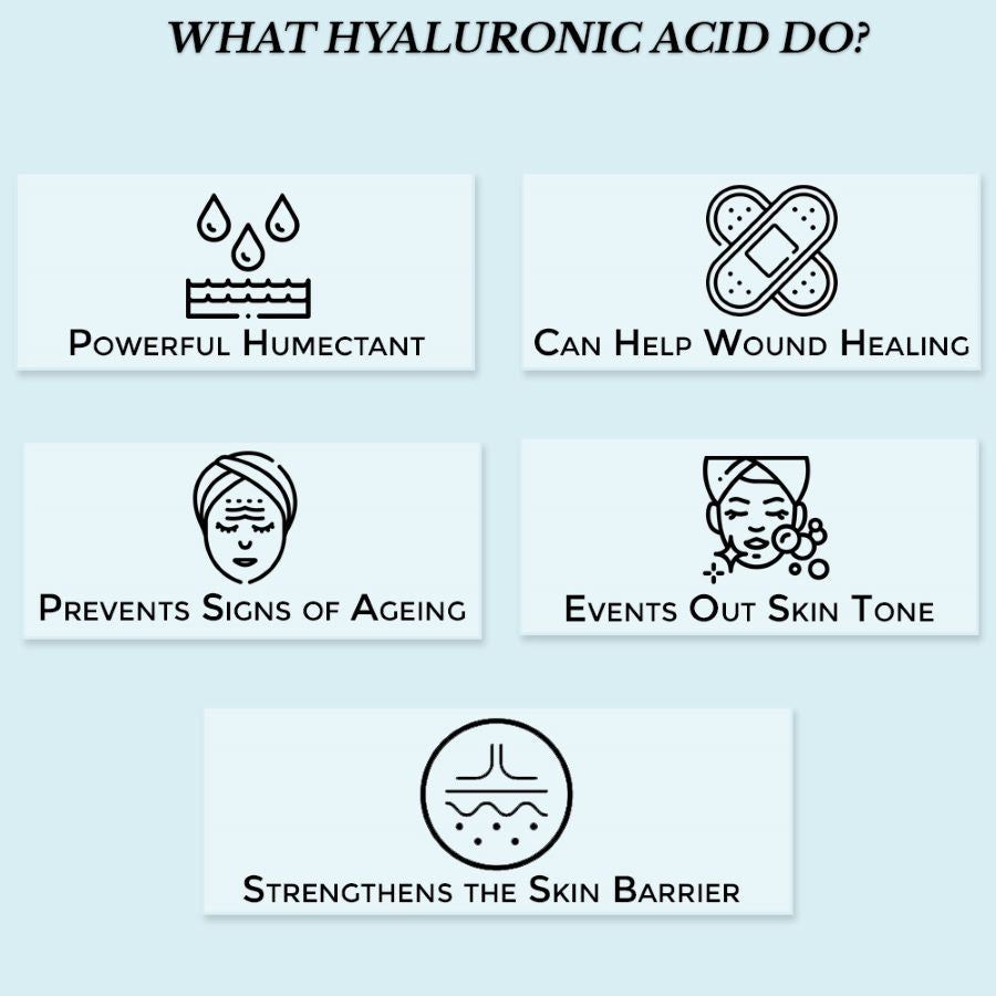 This is an image of what hyaluronic acid does on www.sublimelife.in