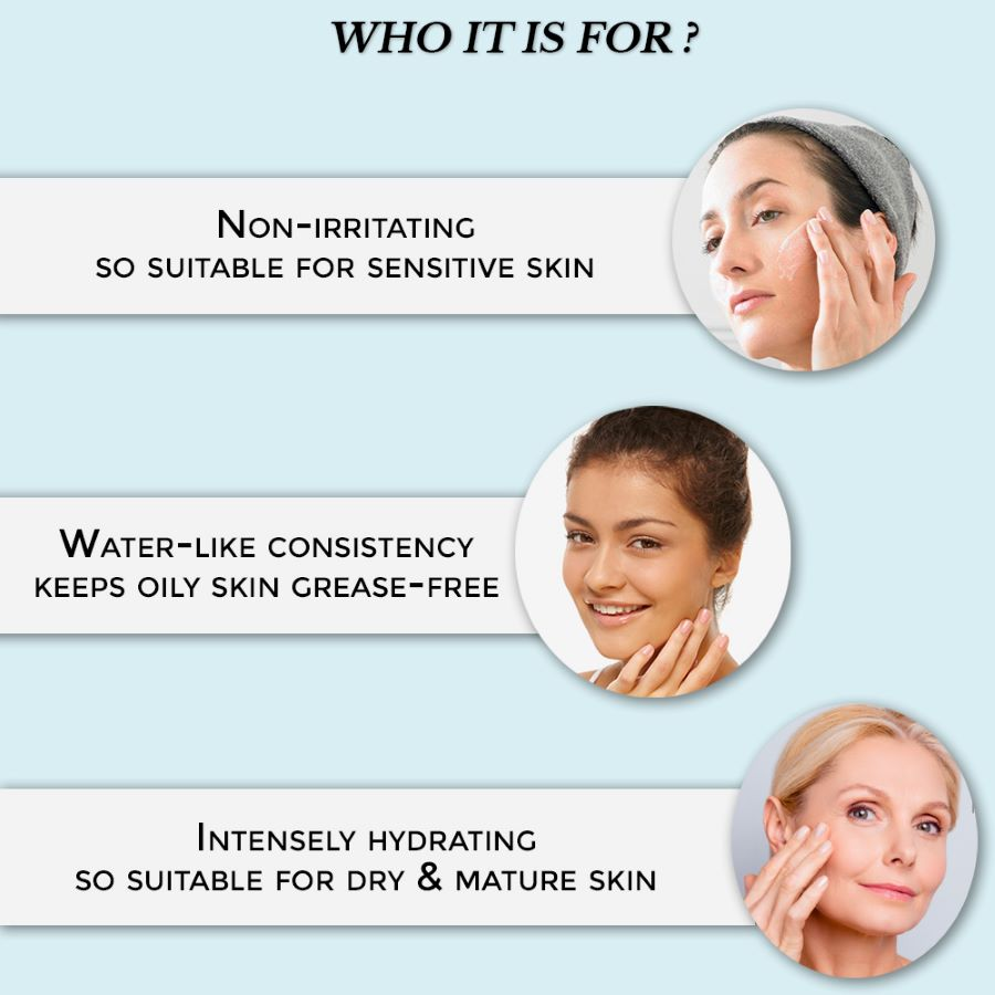 This is an image of who hyaluronic acid is suitable for on www.sublimelife.in