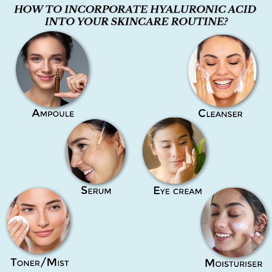 this is an image of how to use hyaluronic acid in your skin routine on www.sublimelife.in