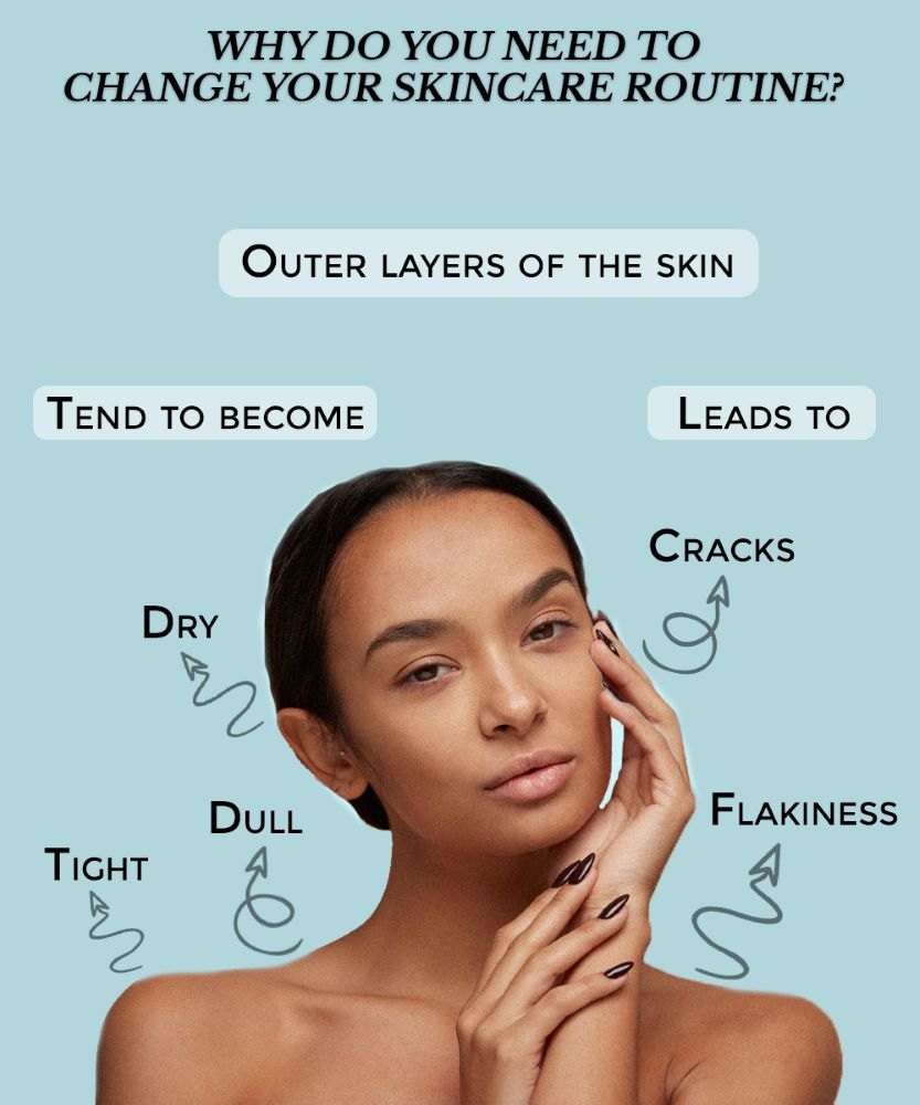 This is an image of why you need to change your skincare routine in the winter on www.sublimelife.in