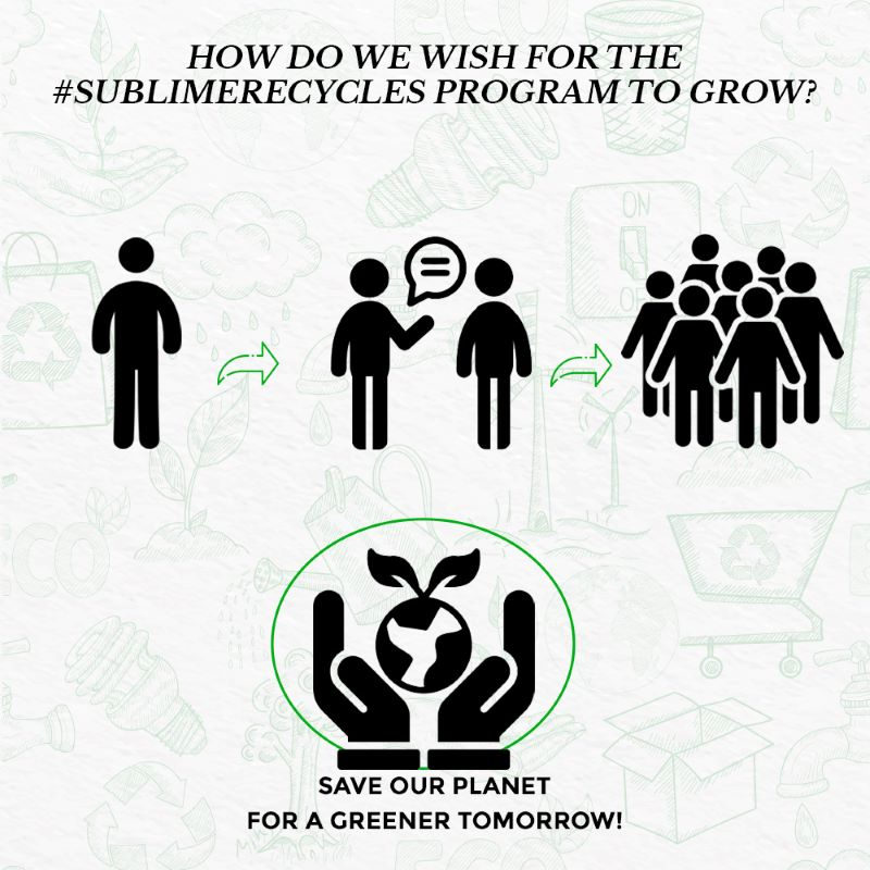 This is an image showing how one can contribute to make Sublime Recycle Program to reach everyone.