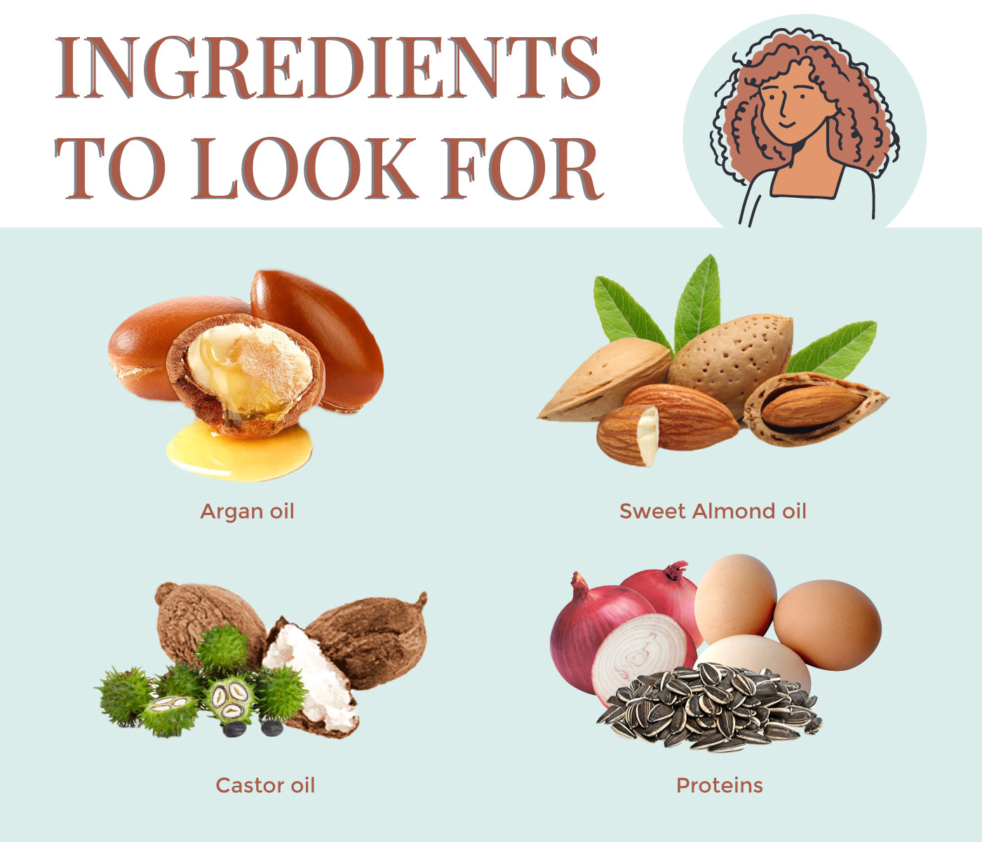 This is an image for ingredients to look at to fight frizzy hair on www.sublimelife.in