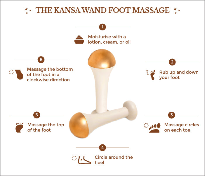 This is an image of Kansa Wand Foot Massage on www.sublimelife.in