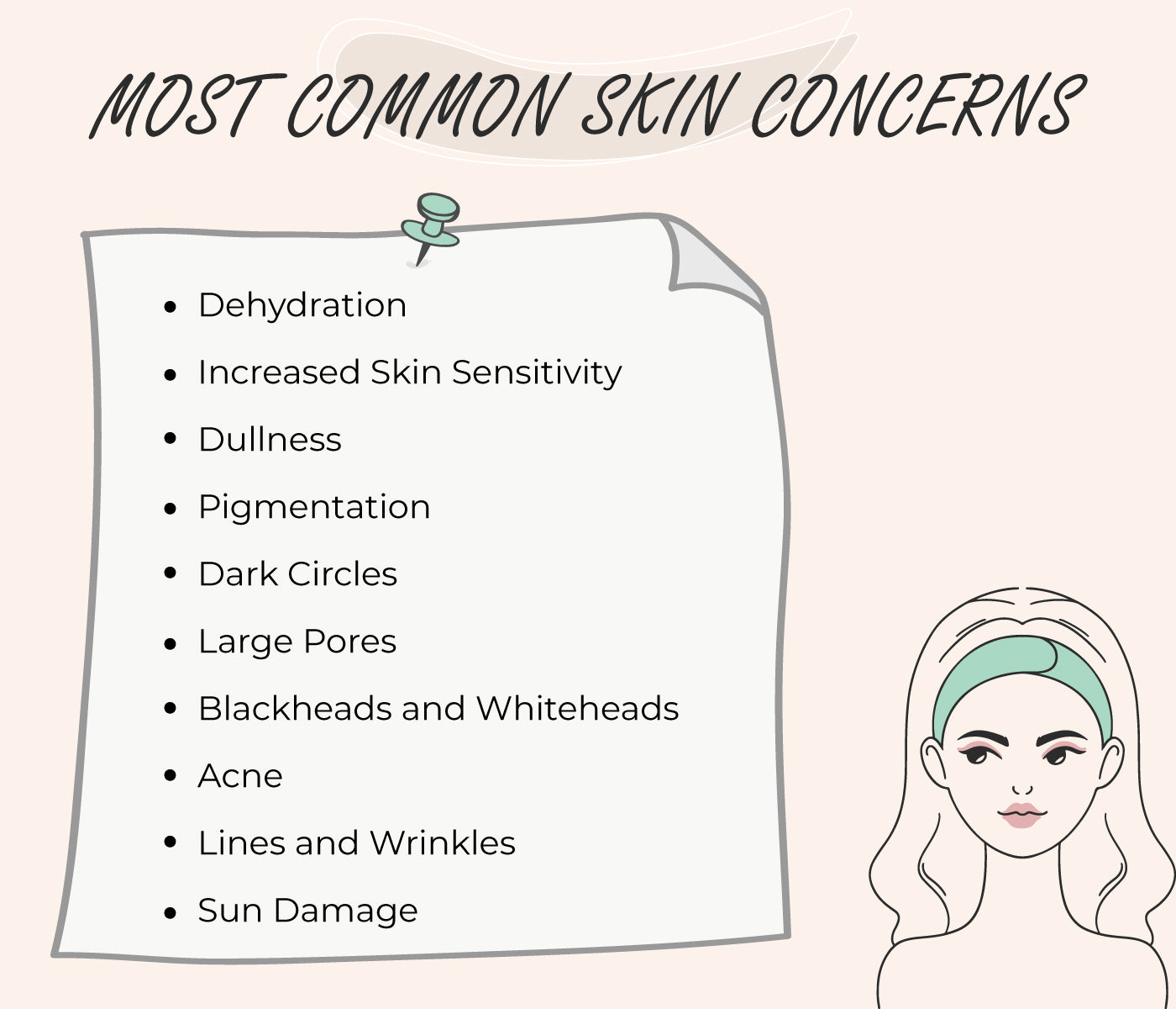 This is an image of most common skin concerns on www.sublimelife.in