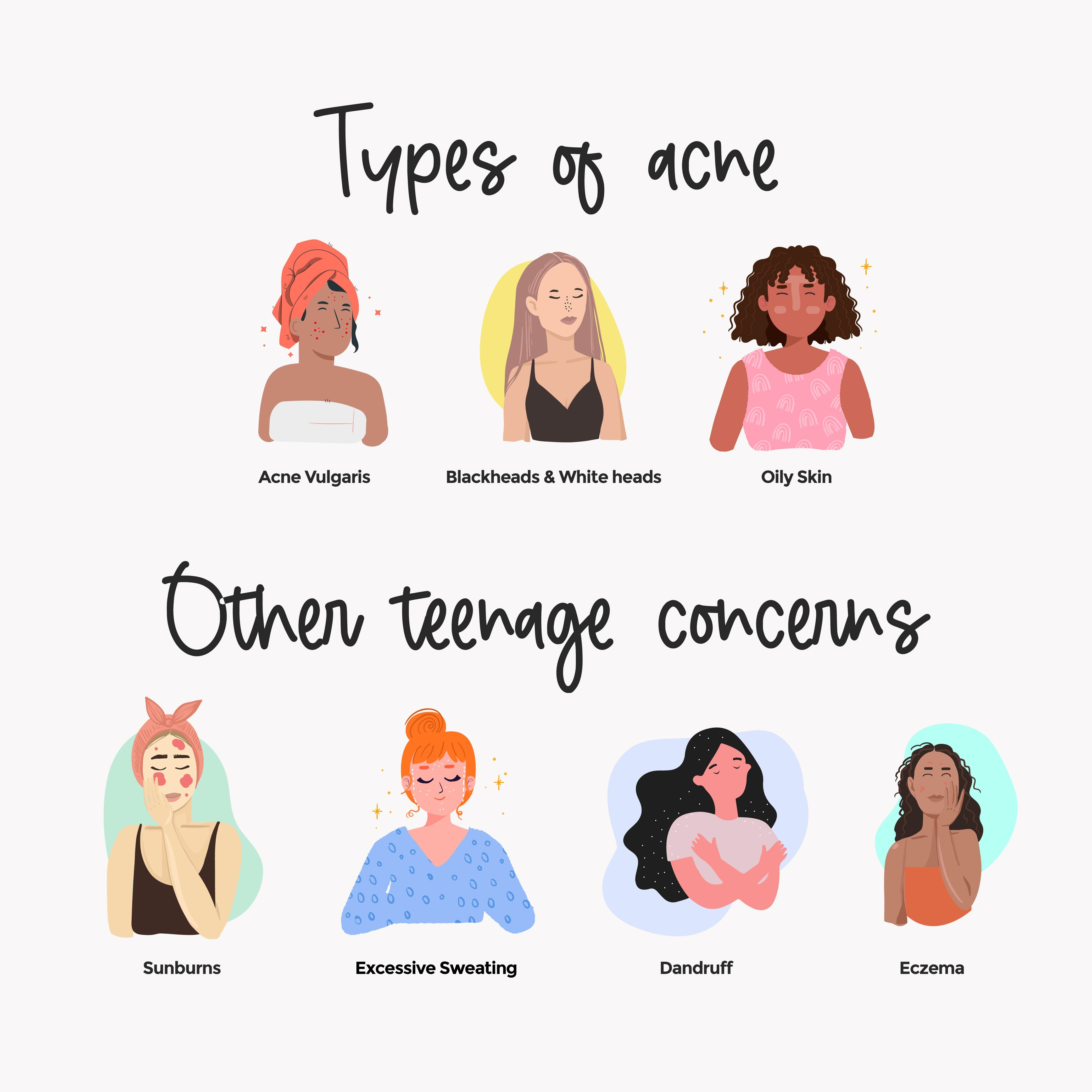 This is a image on types of teenage skin issues on www.sublimelife.in