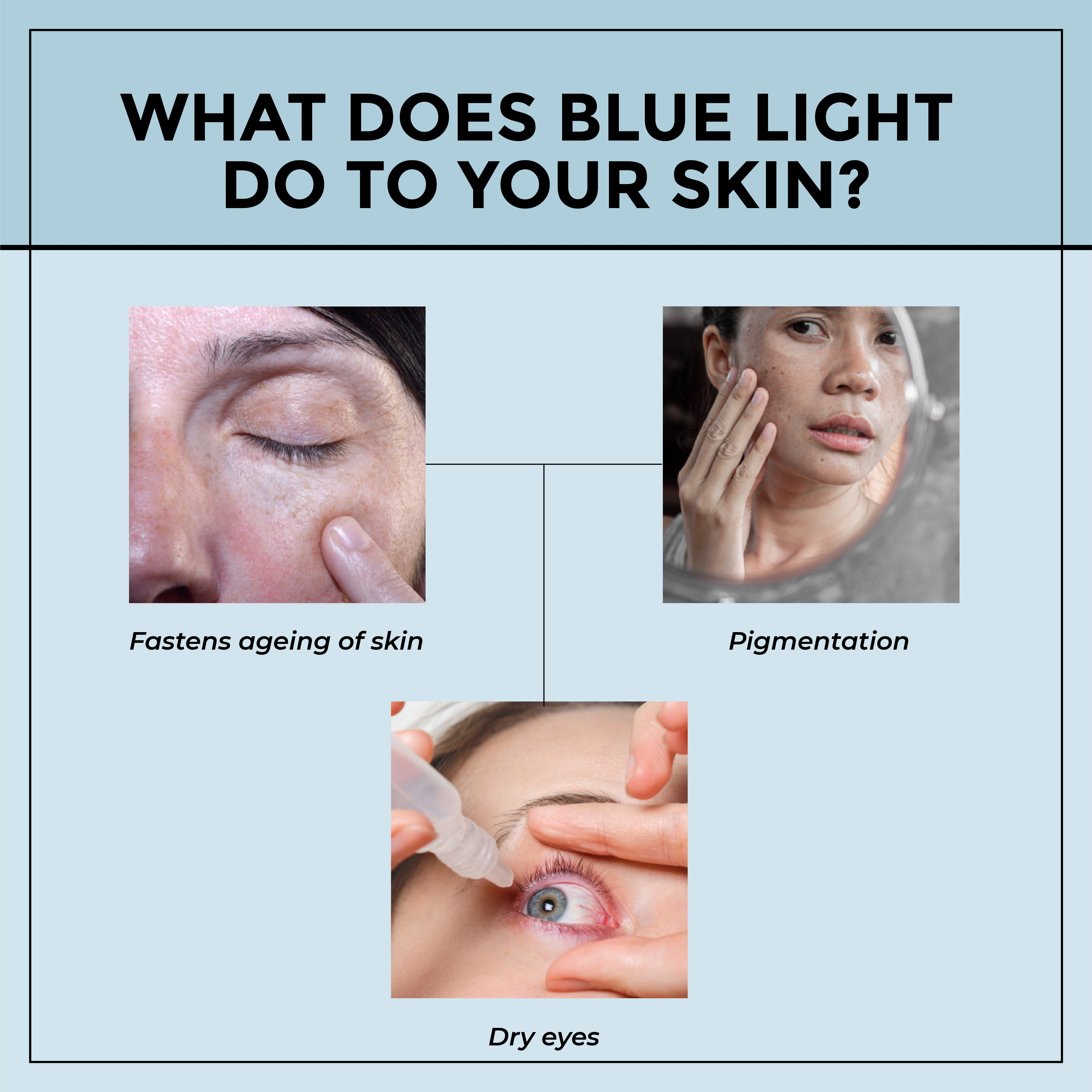 This is an image of what blue light does to your skin on www.sublimelife.in