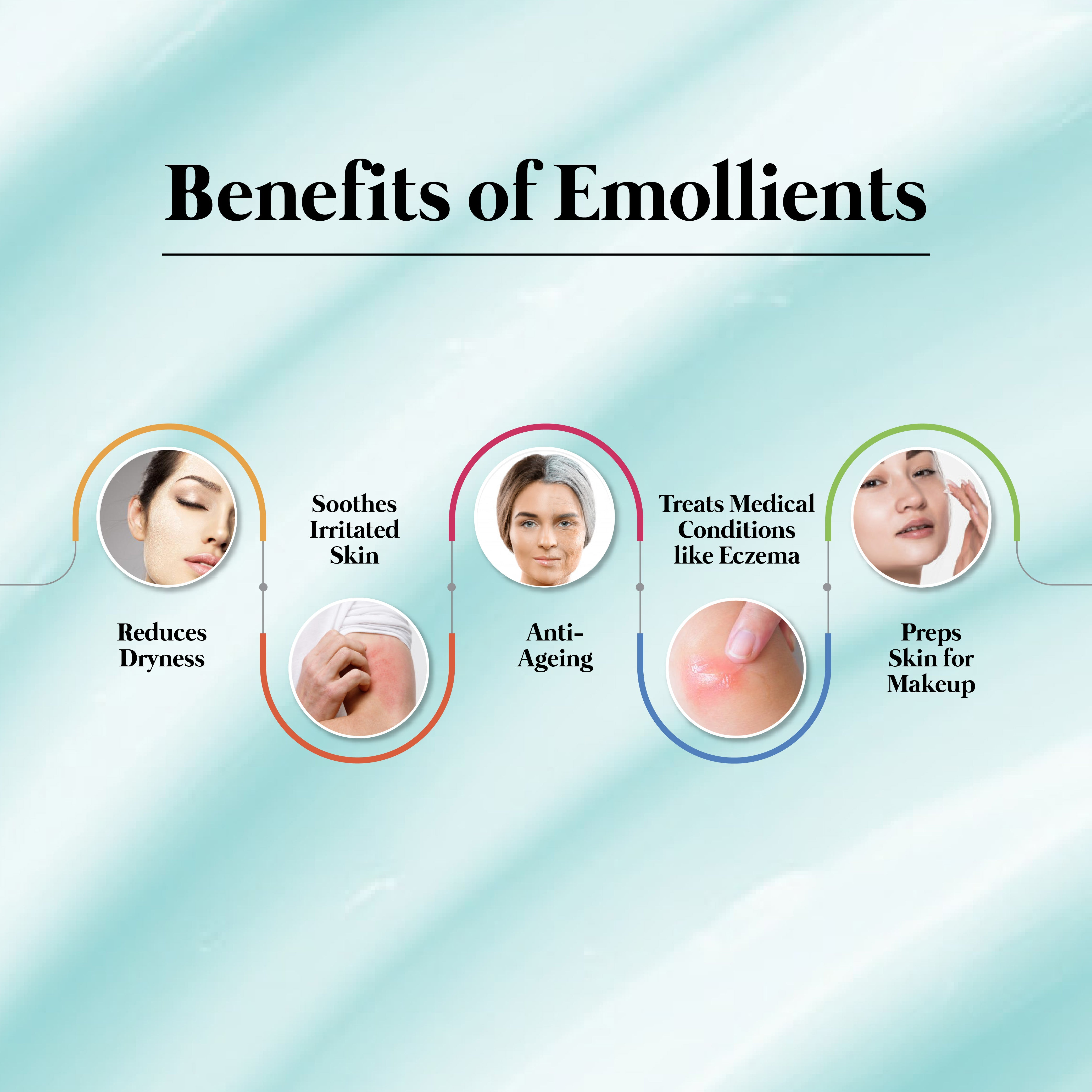 This is an image of Benefits of Emollients on www.sublimelife.in