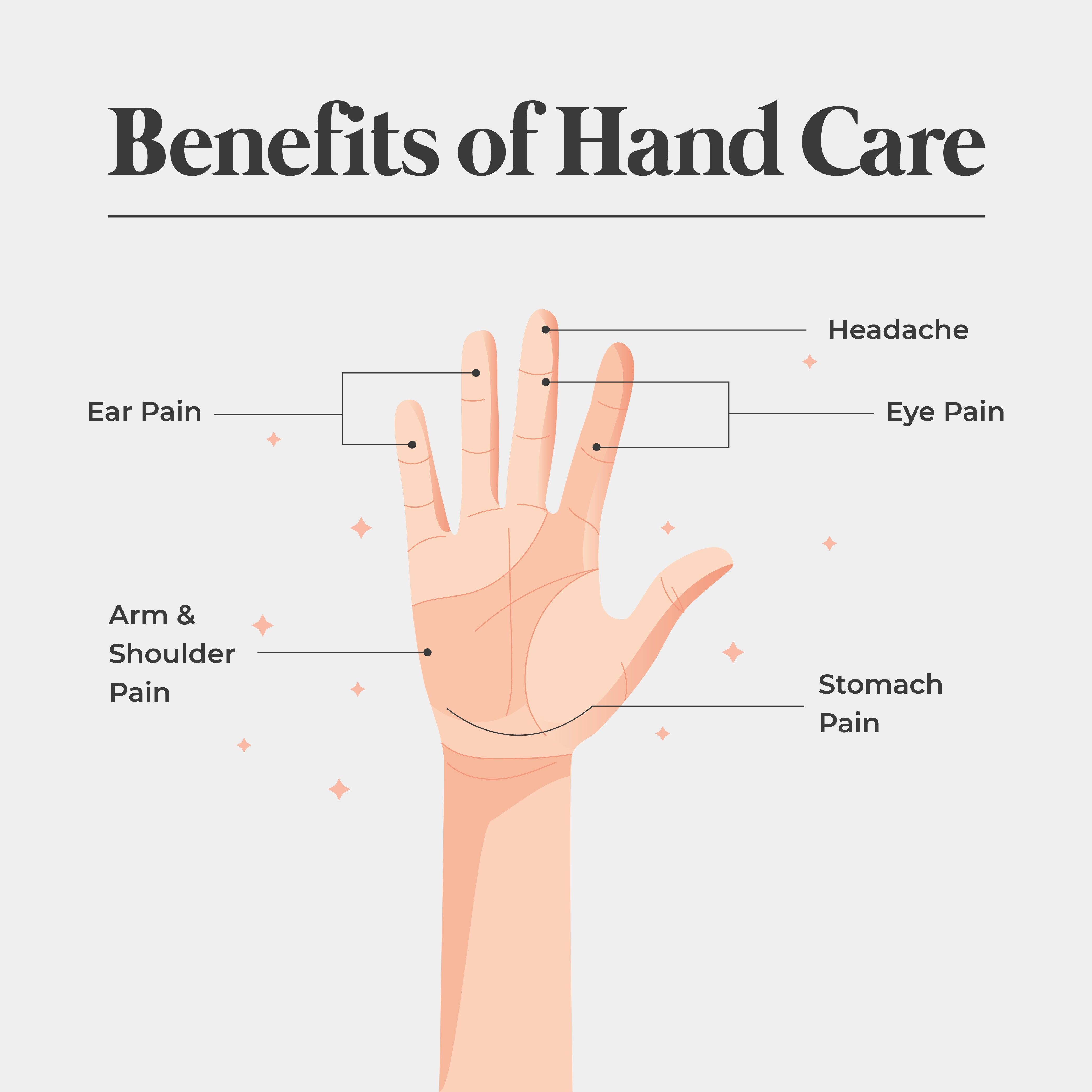 This is an image of benefits of handcare on www.sublimelife.in