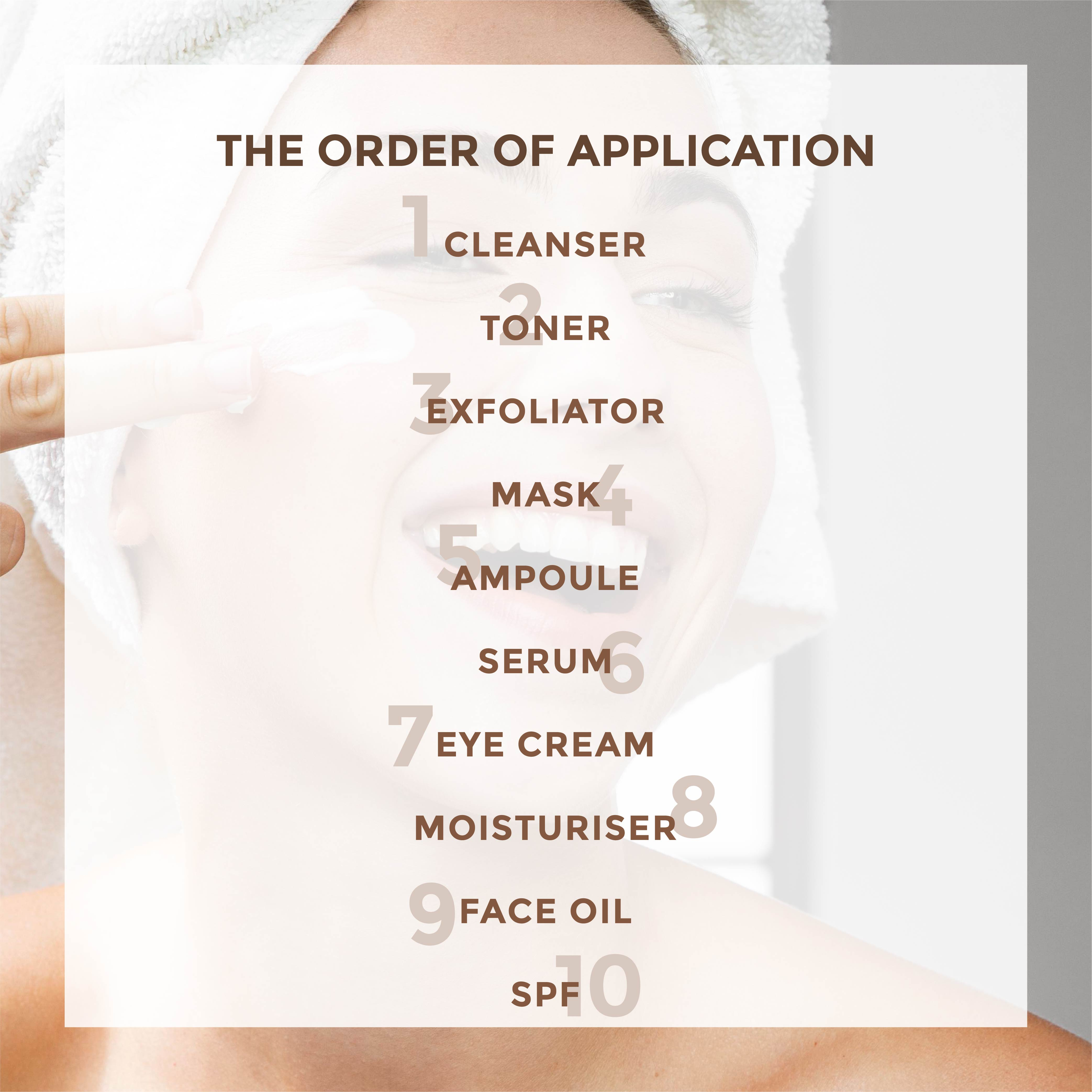 This is an image of the order of application for skincare products