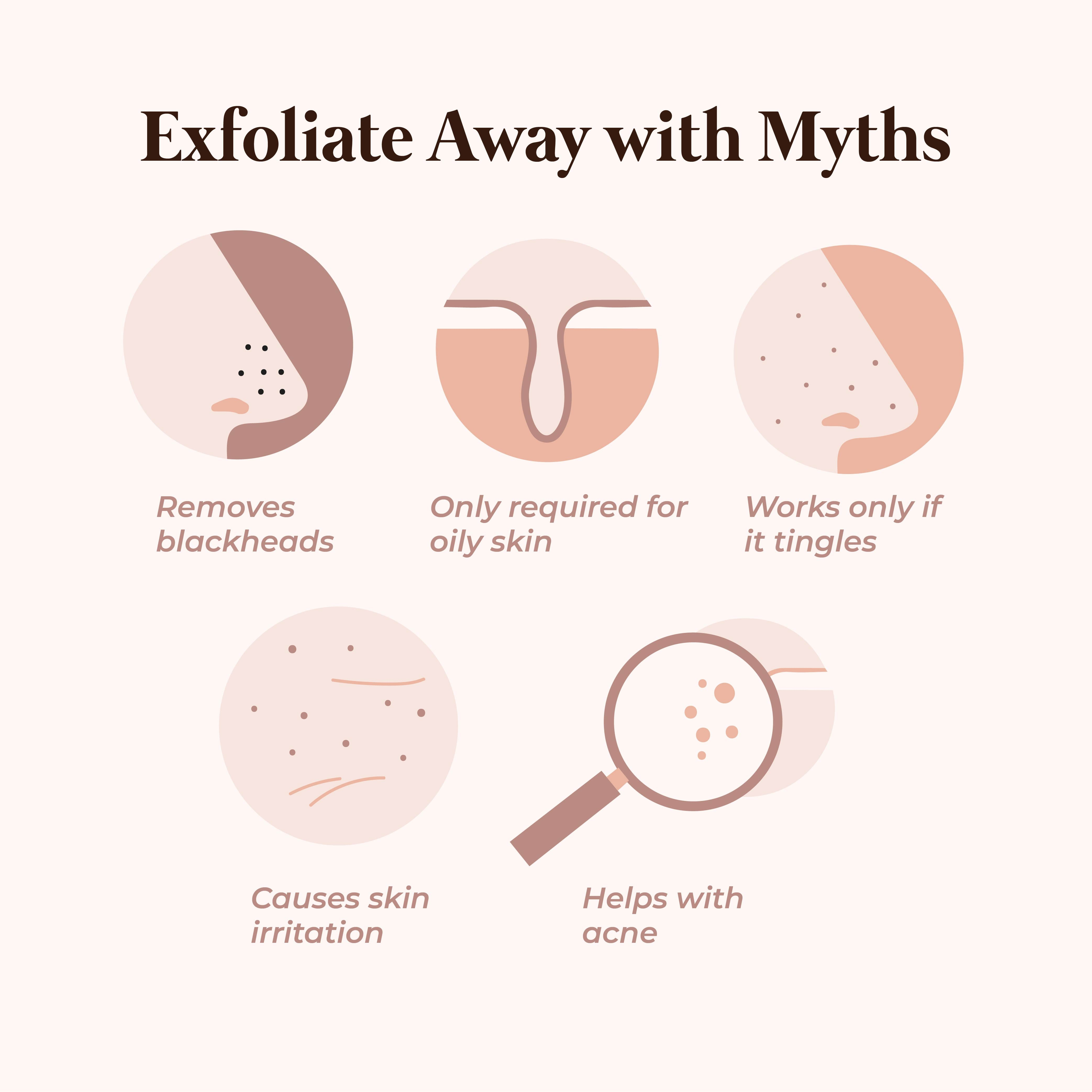 this is an image of the myths of exfoliation on www.sublimelife.in