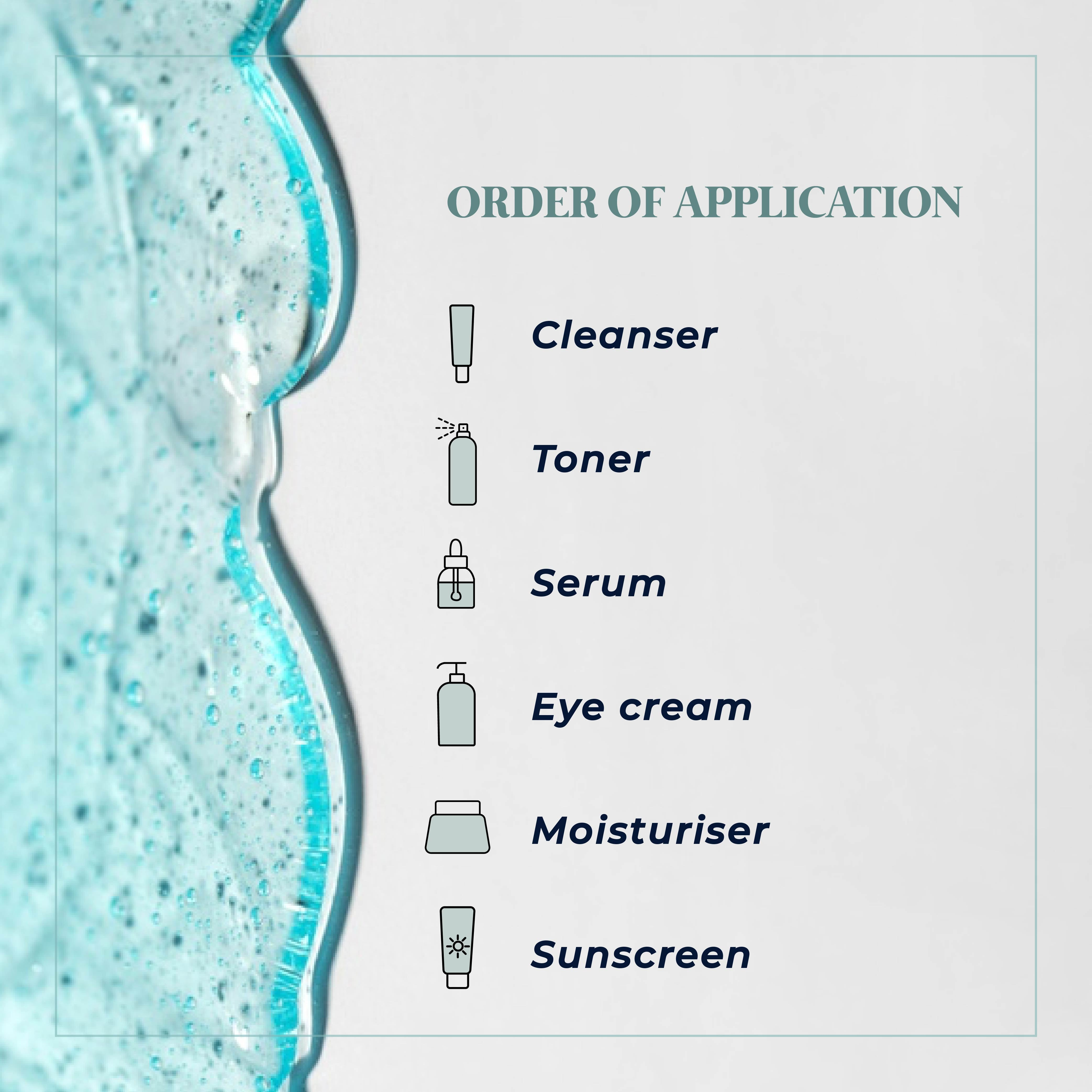 This is an image of the order in which products can be used.